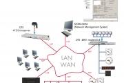 DTS 4135 - řízení podružných hodin s NTP strojky a časových systémů