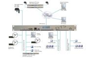 DTS 4135 - precizní hlavní hodiny a NTP server