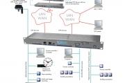 DTS 4138 - univerzální velmi přesné hlavní hodiny a časový server NTP