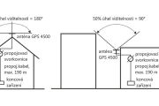 Schéma zapojení přijímačů GPS 4500