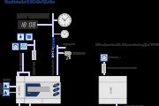 Blokové schéma zapojení