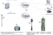 METROpolis schéma