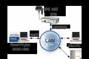 NTP časový server pro malé sítě