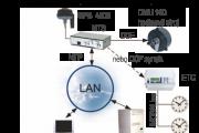 Synchronizace externího zařízení přes DCF proudovou smyčku