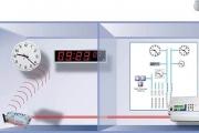 Vysílač WTD synchronizován radiosignálem DCF 77 z hlavních hodin MOBATIME